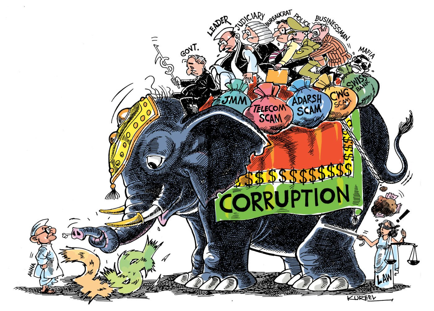 the most blutant forms of corruption