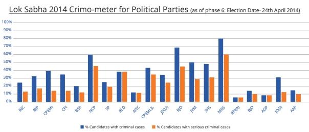 Appalling Statistics. Frightful Reality