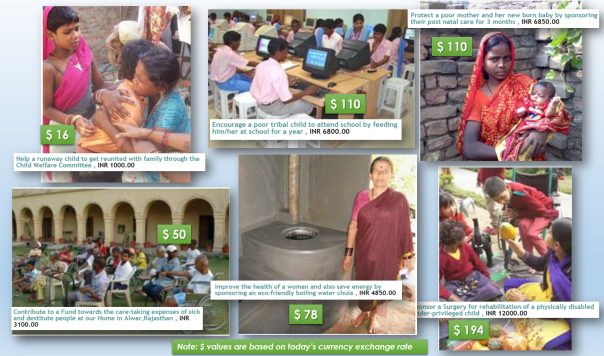 giveindia collage